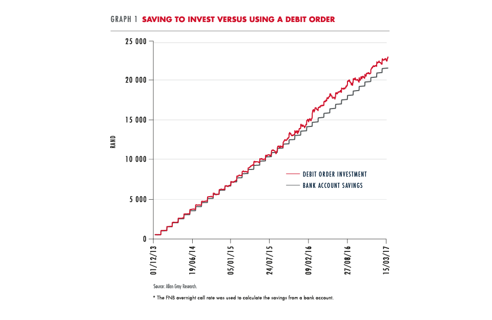 Saving to invest versus using a debit order